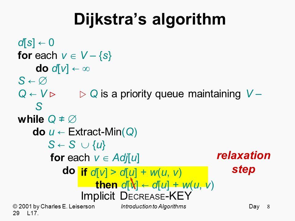 Dijkstra's algorithm relaxation step Implicit DECREASE-KEY d[s] ← 0